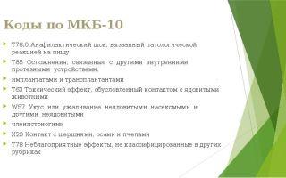 Аллергическая реакция на укус насекомого, код по мкб 10